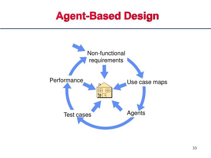 Agent-Based Design