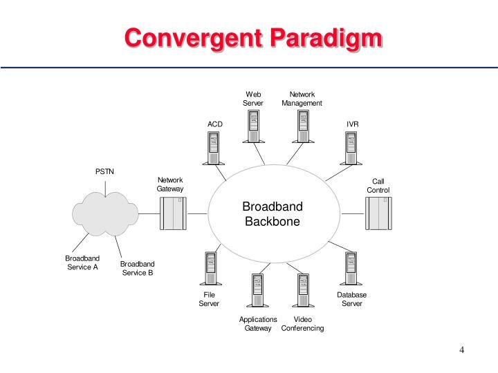 Convergent Paradigm