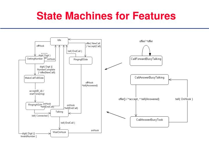 State Machines for Features