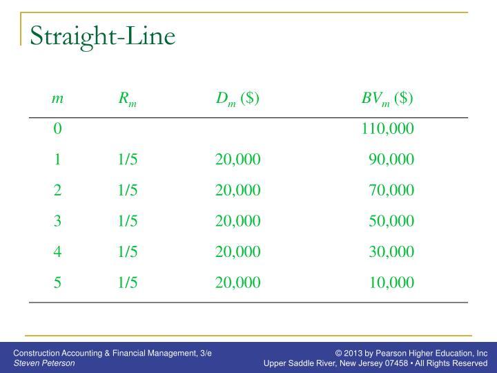 Straight-Line
