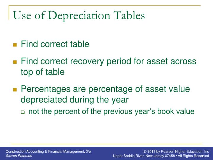 Use of Depreciation Tables