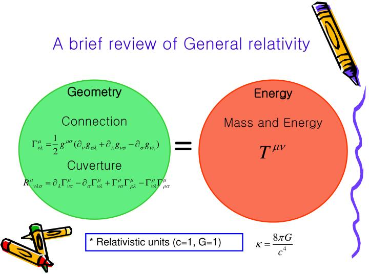A brief review of General relativity
