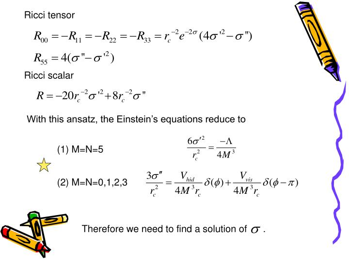 Ricci tensor