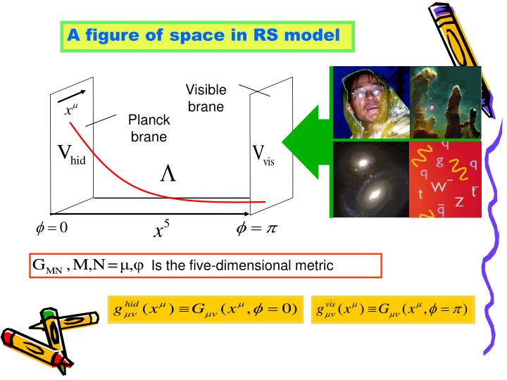 A figure of space in RS model