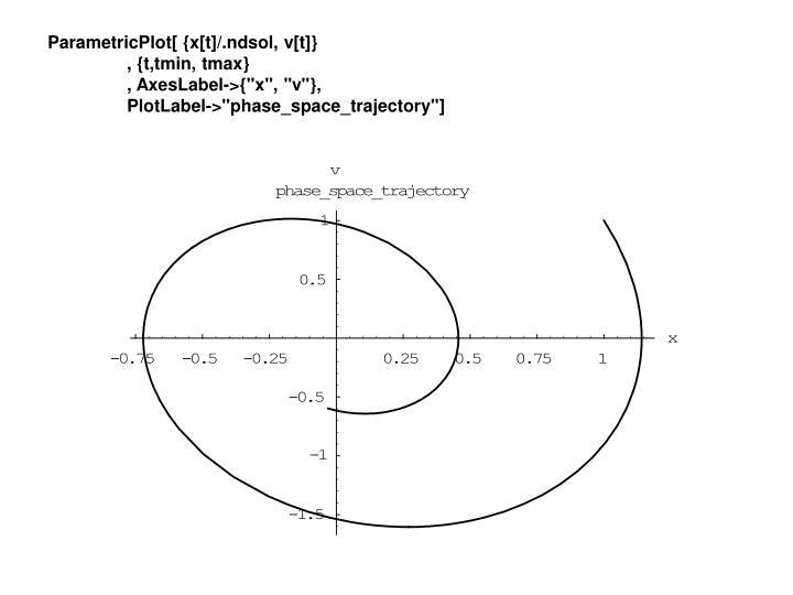 ParametricPlot[ {x[t]/.ndsol, v[t]}