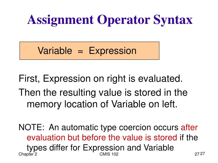 Assignment Operator Syntax