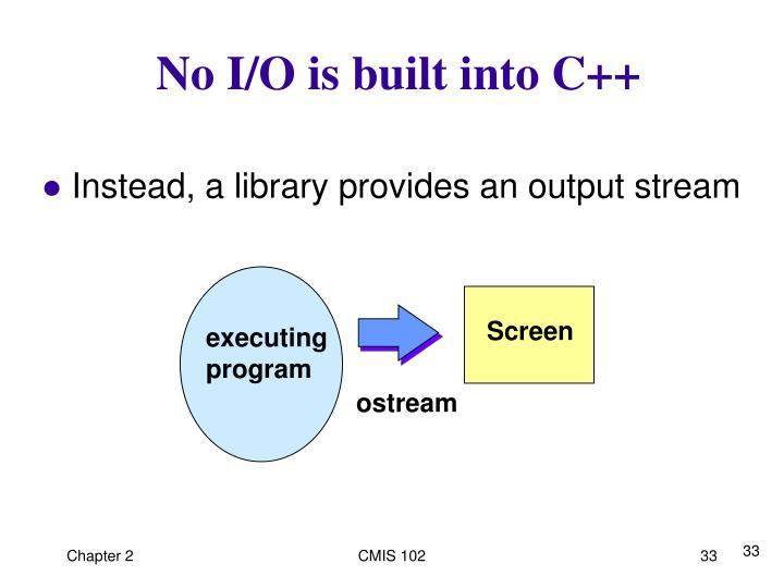 No I/O is built into C++