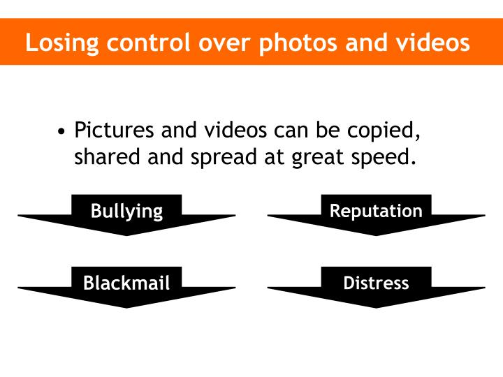 Losing control over photos and videos
