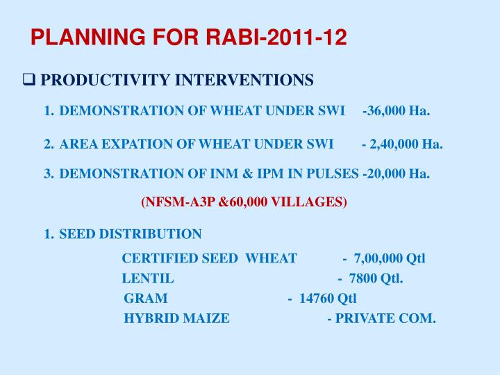 PLANNING FOR RABI-2011-12