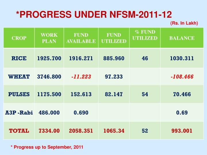 *PROGRESS UNDER NFSM-2011-12