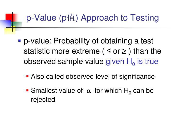 p-Value (p
