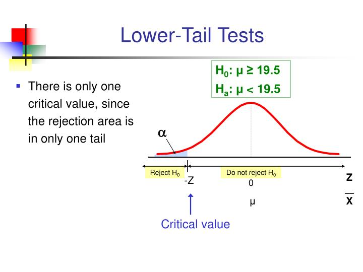 Lower-Tail Tests