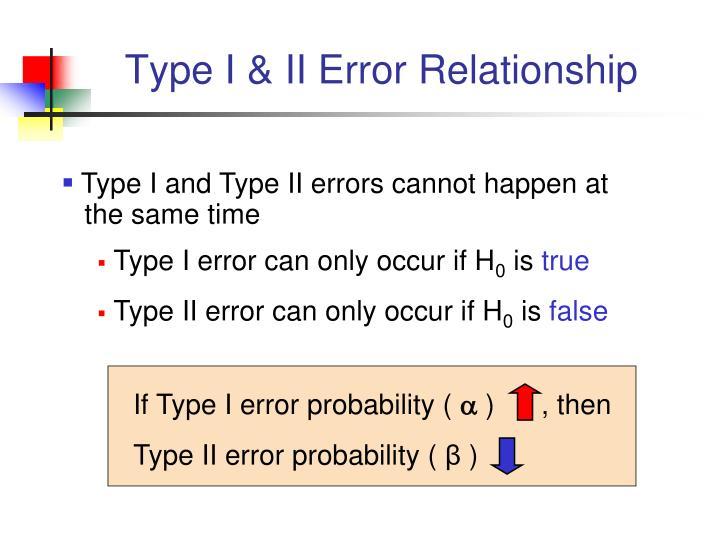 Type I & II Error Relationship