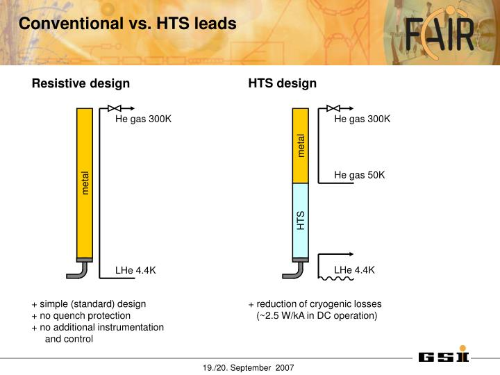 Conventional vs. HTS leads