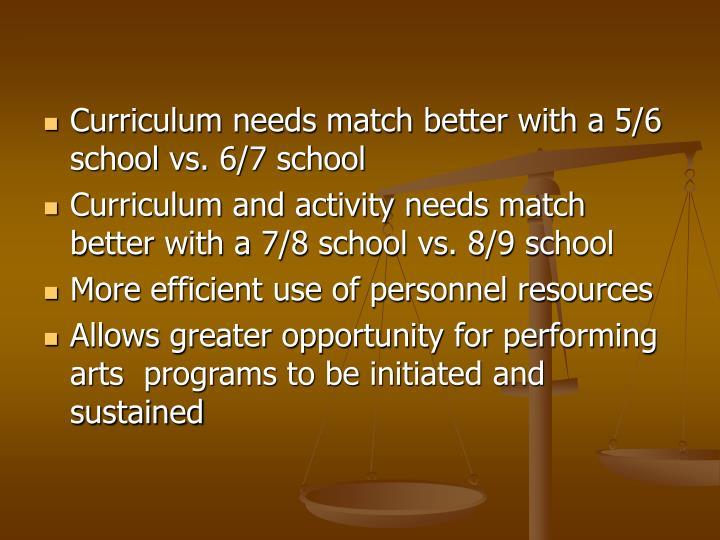 Curriculum needs match better with a 5/6 school vs. 6/7 school