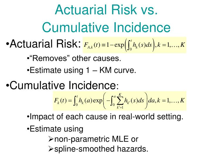 Actuarial Risk vs.