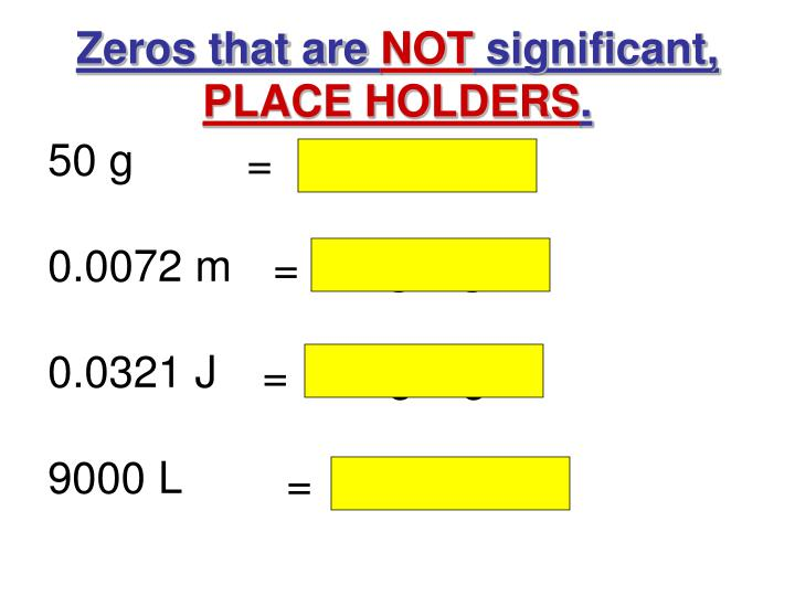Zeros that are