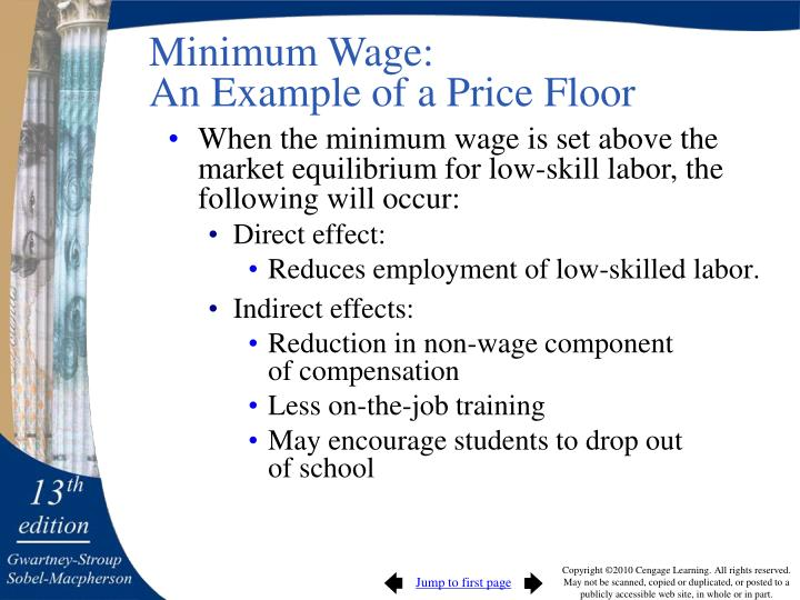 Minimum Wage: