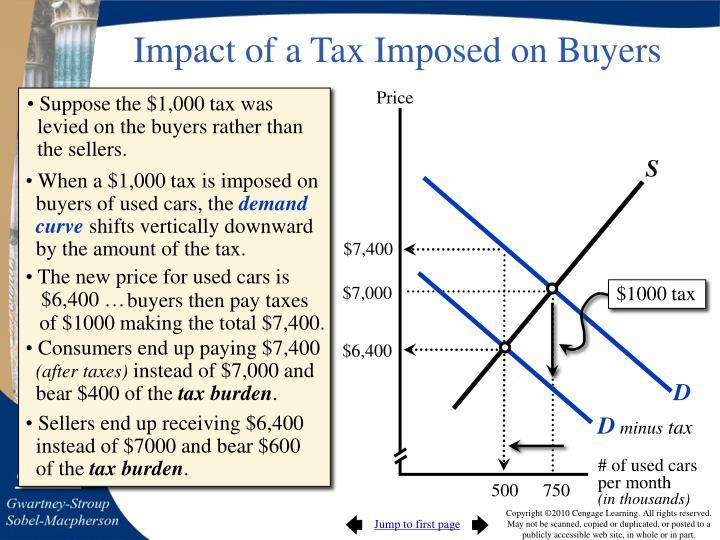 $1000 tax