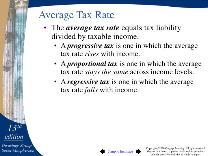 Average Tax Rate