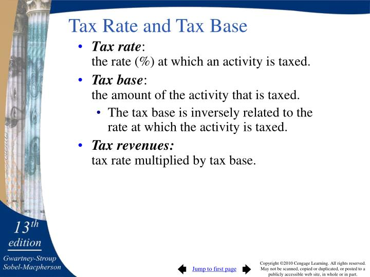 Tax Rate and Tax Base