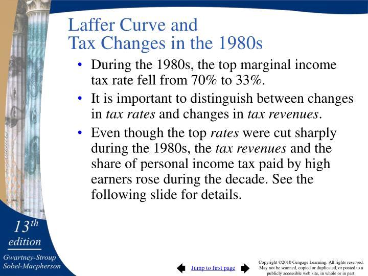 Laffer Curve and