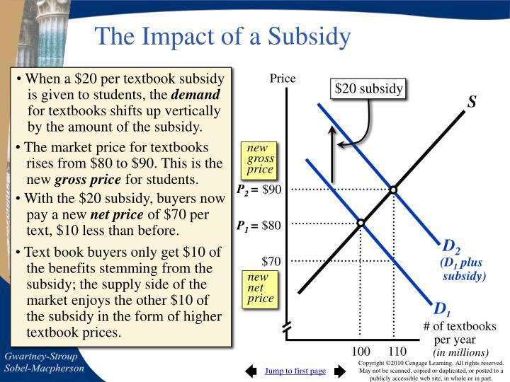 $20 subsidy