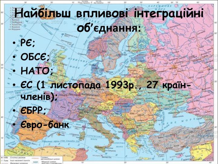 Найбільш впливові інтеграційні об