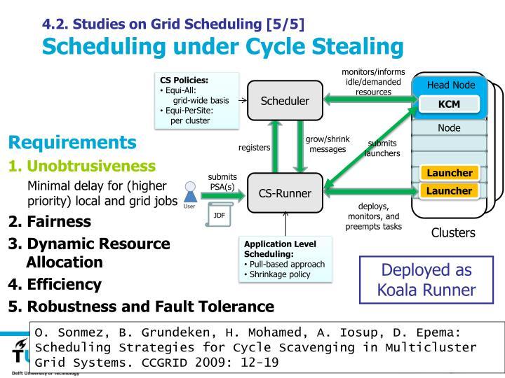 4.2. Studies on Grid Scheduling [5/5]