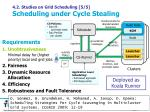 4 2 studies on grid scheduling 5 5 scheduling under cycle stealing