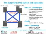 the dutch grid das system and extensions