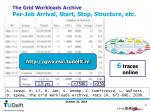 the grid workloads archive per job arrival start stop structure etc