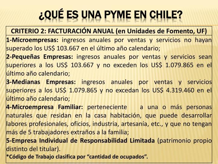 ¿QUÉ ES UNA PYME EN CHILE?