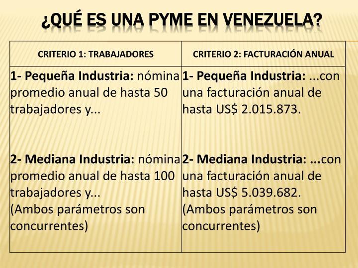 ¿QUÉ ES UNA PYME EN VENEZUELA?