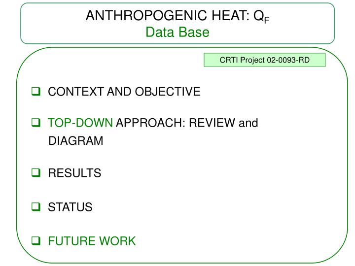 Anthropogenic heat q f data base