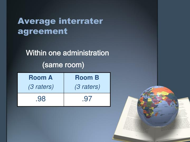 Average interrater agreement