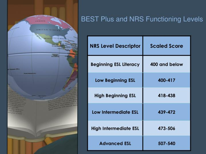BEST Plus and NRS Functioning Levels