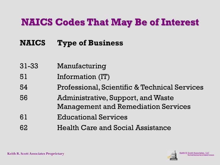 NAICS Codes That May Be of Interest