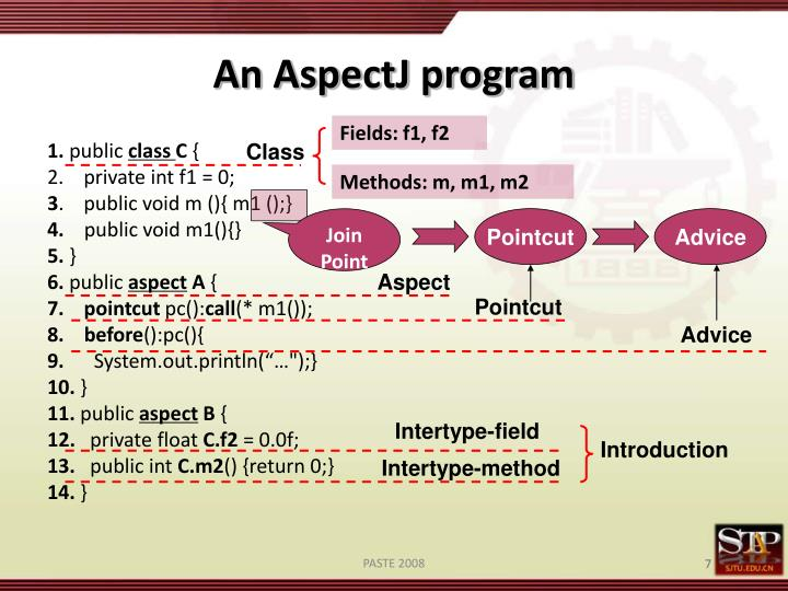 An AspectJ program