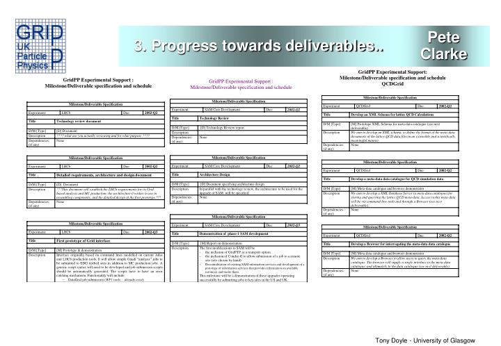 3. Progress towards deliverables..