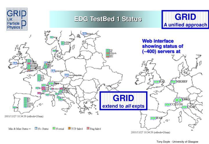 EDG TestBed 1 Status