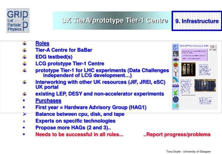 UK TierA/prototype Tier-1 Centre