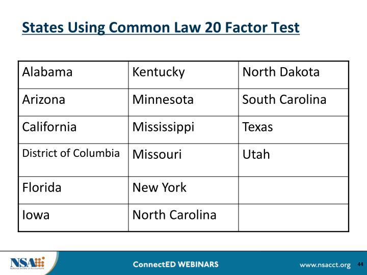 States Using Common Law 20 Factor Test