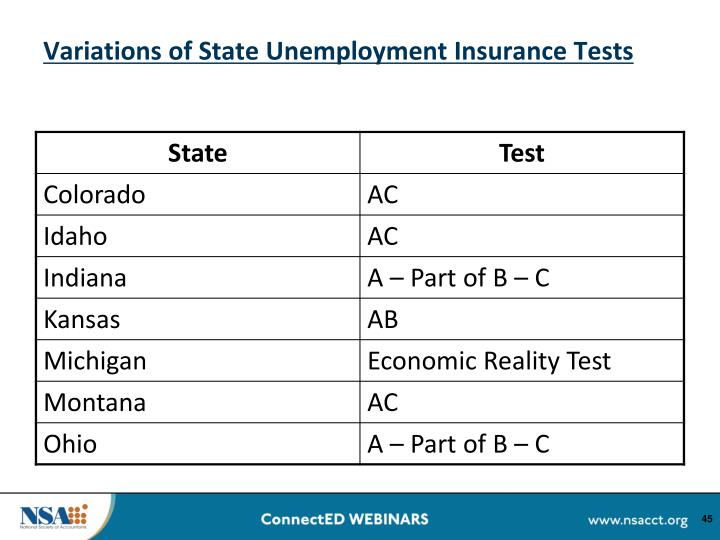 Variations of State Unemployment Insurance Tests