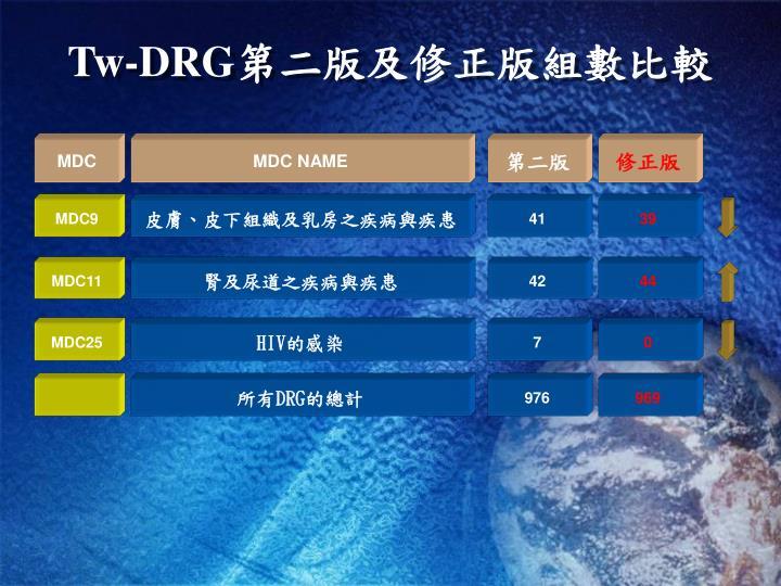 Tw-DRG