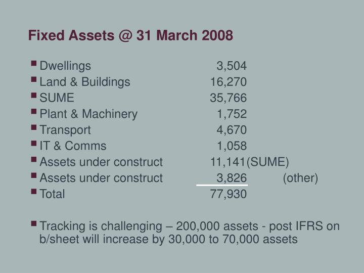 Fixed Assets @ 31 March 2008