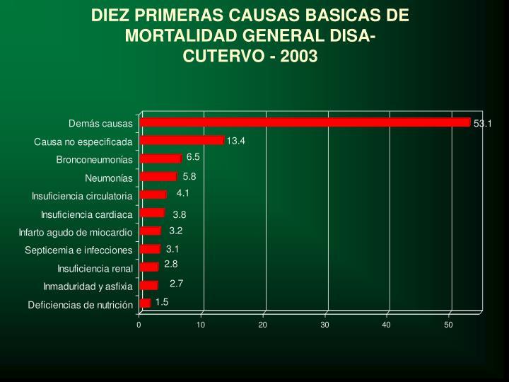 DIEZ PRIMERAS CAUSAS BASICAS DE MORTALIDAD GENERAL DISA-CUTERVO - 2003