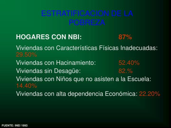 HOGARES CON NBI: