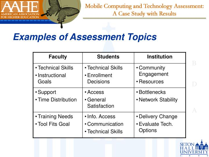 Examples of Assessment Topics