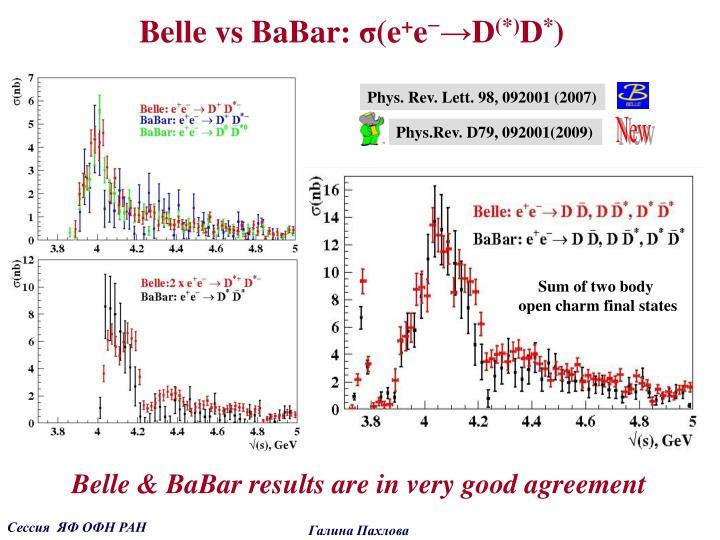 Belle vs BaBar: